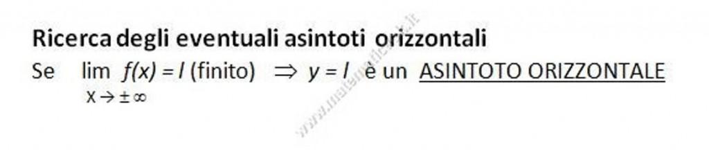 Asintoti Orizzontali