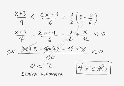 Disequazioni di primo grado intere
