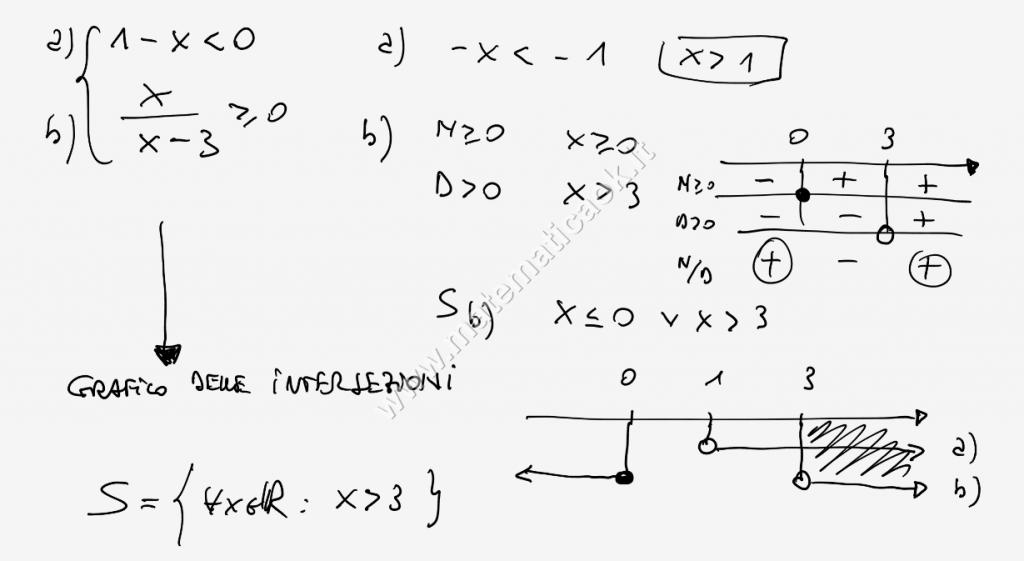 Esercizio 5 sistema di disequazioni di primo grado for Problemi di primo grado a due incognite esercizi
