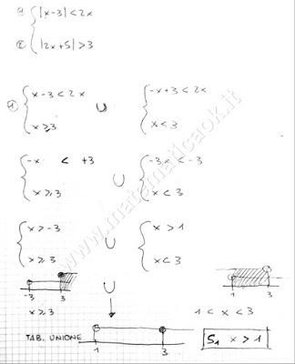 Sistema di disequazioni in valore assoluto