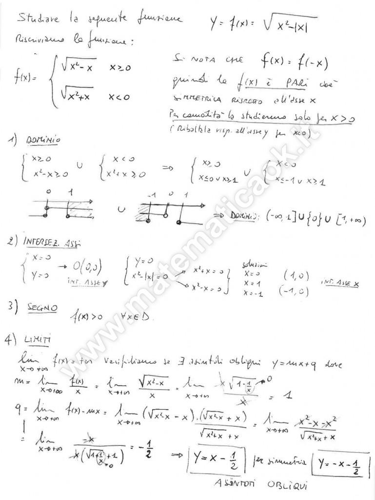 Studio di funzione irrazionale fratta con valore assoluto