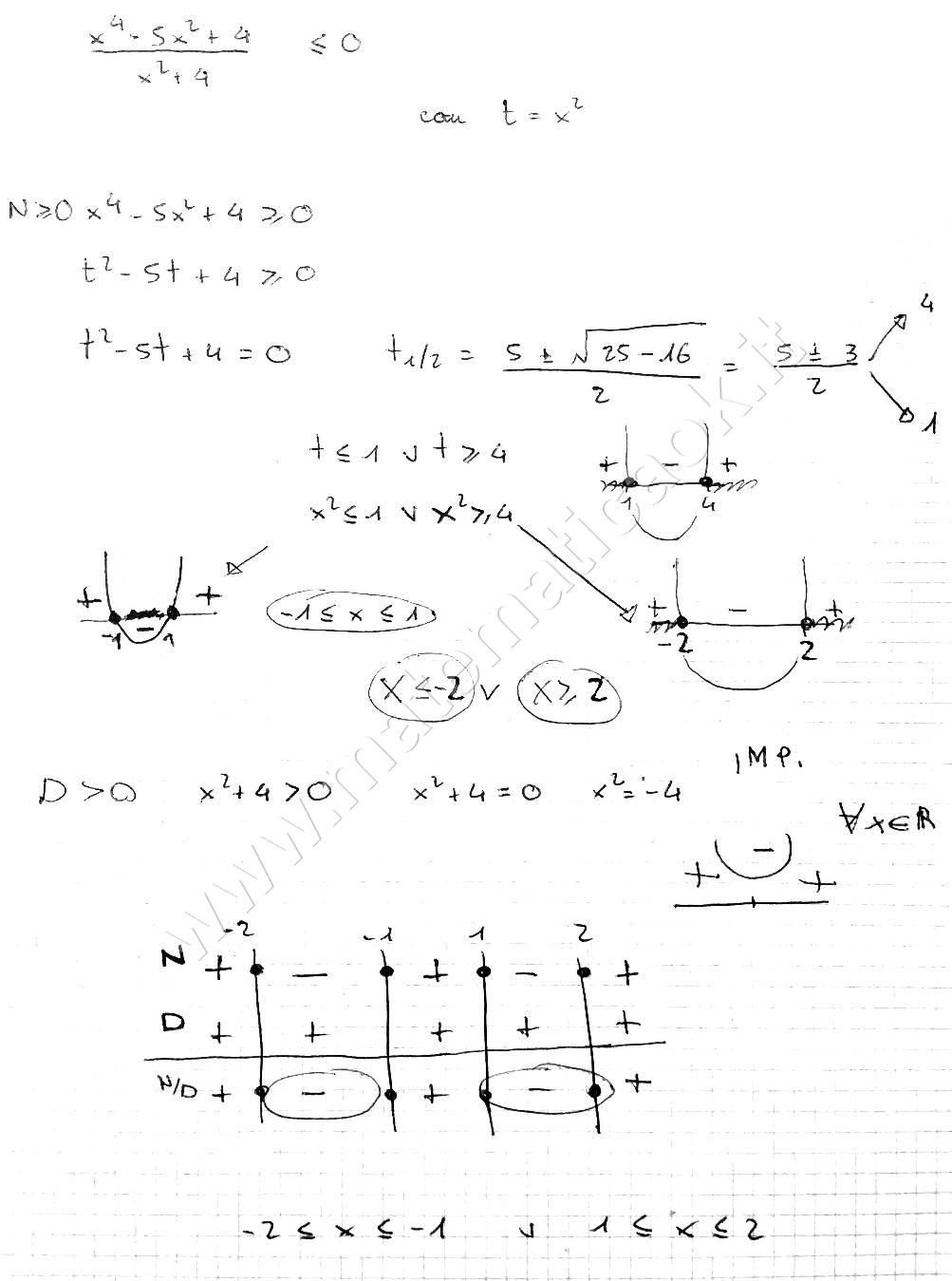 Esercizio 3 disequazioni di grado superiore al secondo for Problemi di primo grado a due incognite esercizi