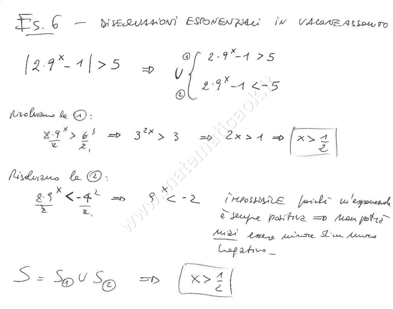 Esercizio 6 disequazioni esponenziali valore assoluto - Tavola di tracciamento secondo grado ...