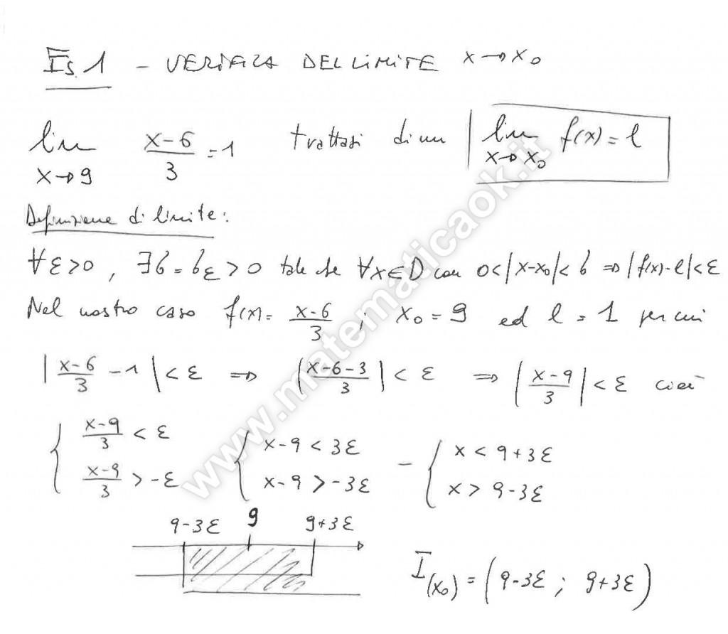 Verifica del limite per x che tende ad un valore finito