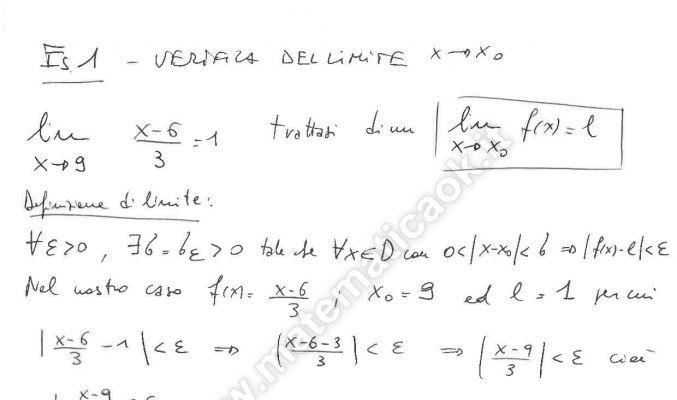 Limite Finito Per X Che Tende A Un Valore Finito.Esercizio 1 Verifica Del Limite Per X Che Tende Ad Un Valore