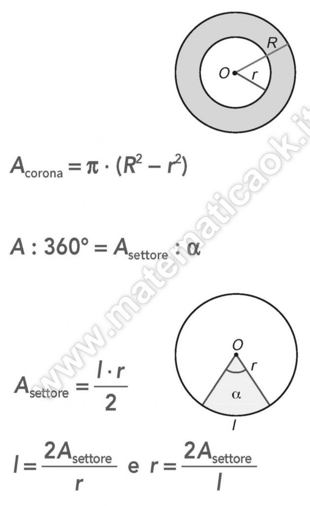 Corona e Settore Circolare