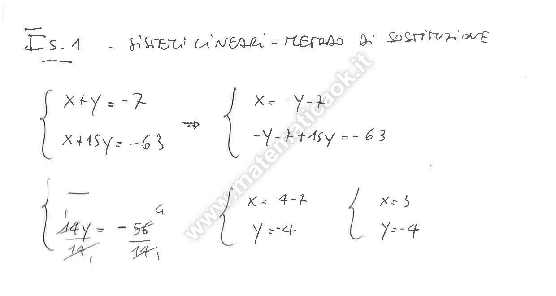 Esercizio 1 sistemi lineari metodo di sostituzione for Problemi di primo grado a due incognite esercizi