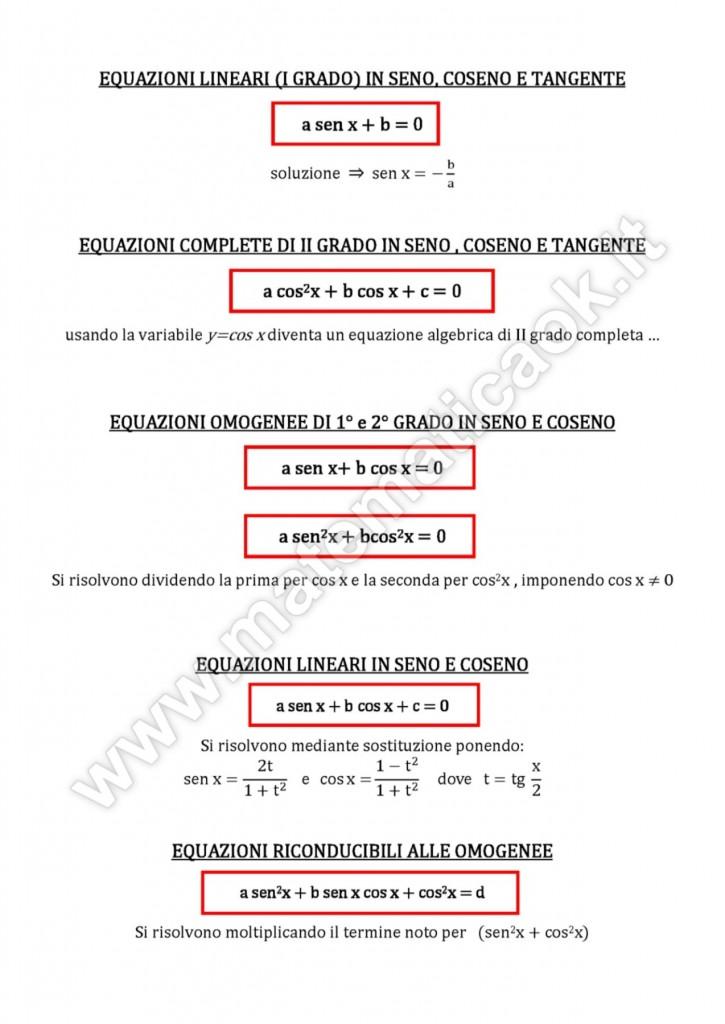 Come risolvere le equazioni goniometriche