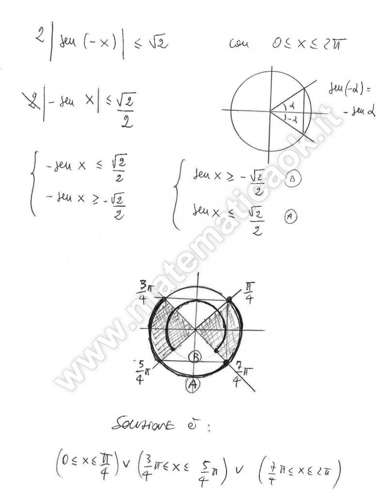 Disequazioni goniometriche in valore assoluto