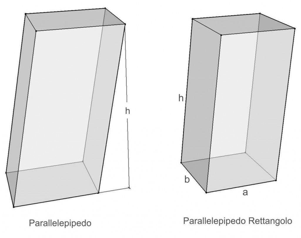 Parallelepipedo