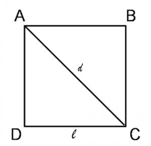 Quadrato: definizione