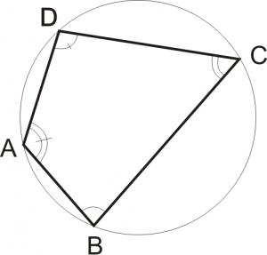 Quadrilatero inscrittibile in un cerchio