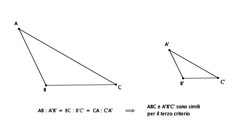 Terzo criterio di similitudine tra triangoli