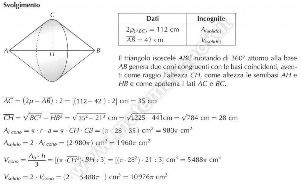 Rotazione completa di un triangolo isoscele attorno alla base