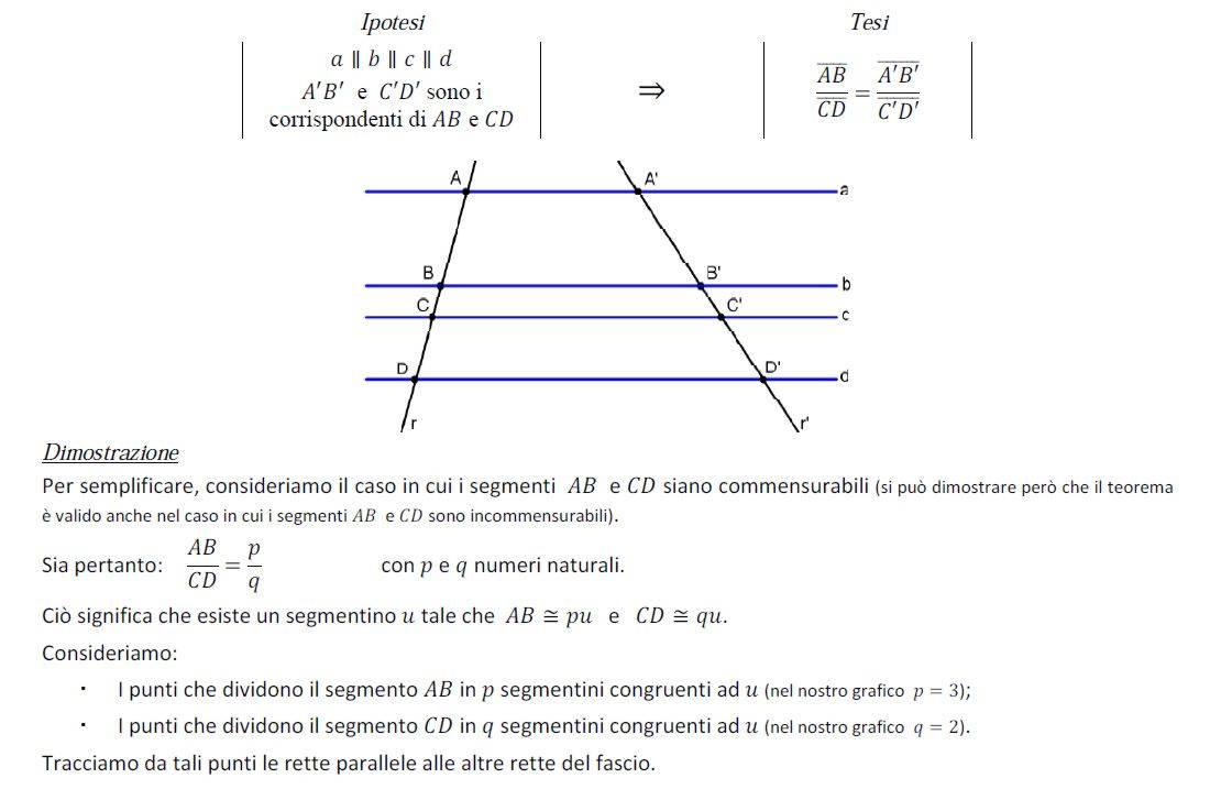 Teorema di lagrange yahoo dating
