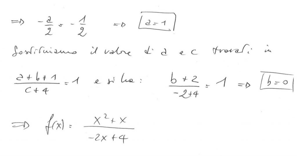 Trovare i parametri della funzione data