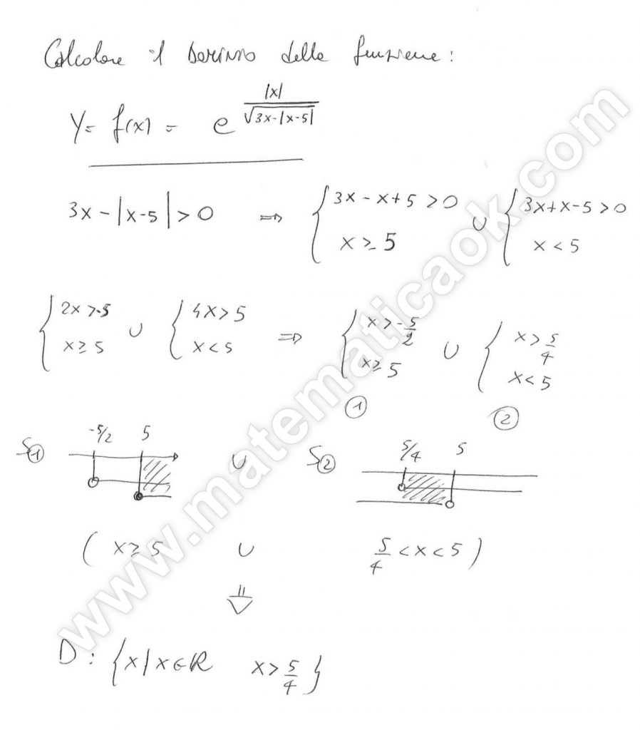 Dominio di funzione esponenziale irrazionale fratta con valore assoluto